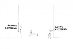 Sketch of Interactive Exhibit